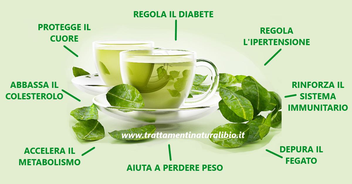 Proprietà Benefiche del Tè Verde