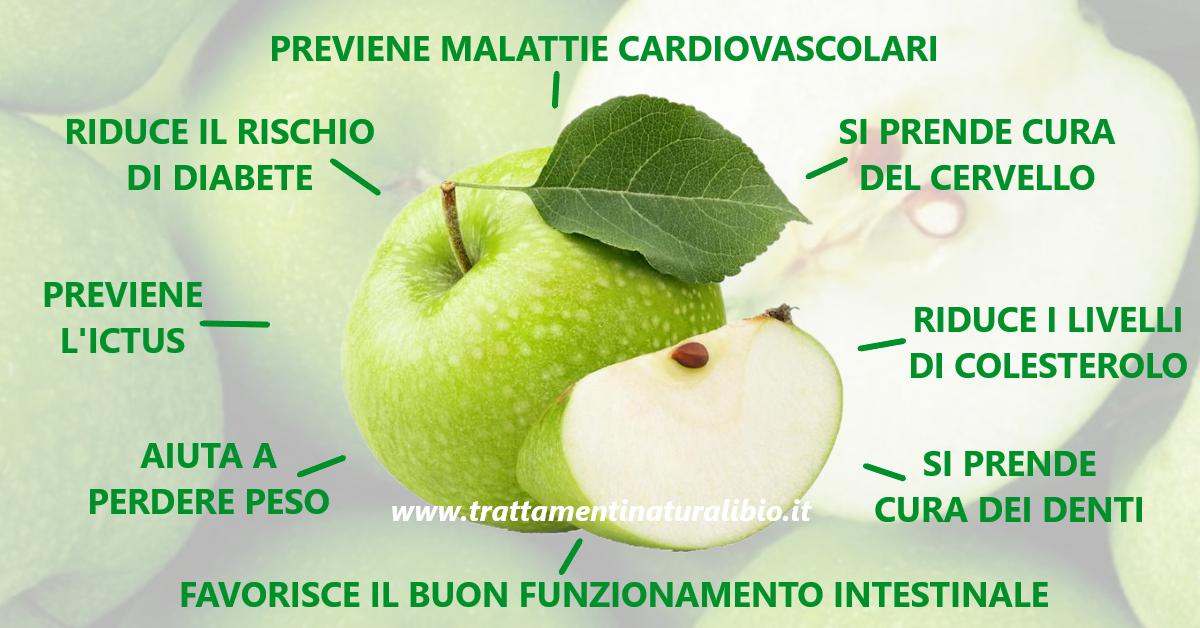 10 benefici della mela verde, ecco perché preferirla alle altre varietà