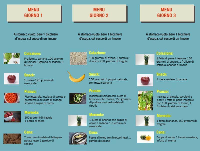 La dieta del colon che lo disintossica e fa perdere 4 chili a settimana. Ecco come