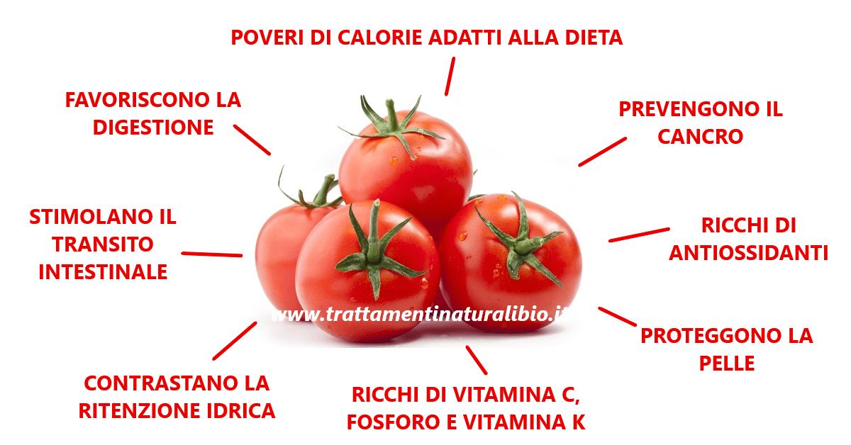 Proprietà Benefiche del pomodoro