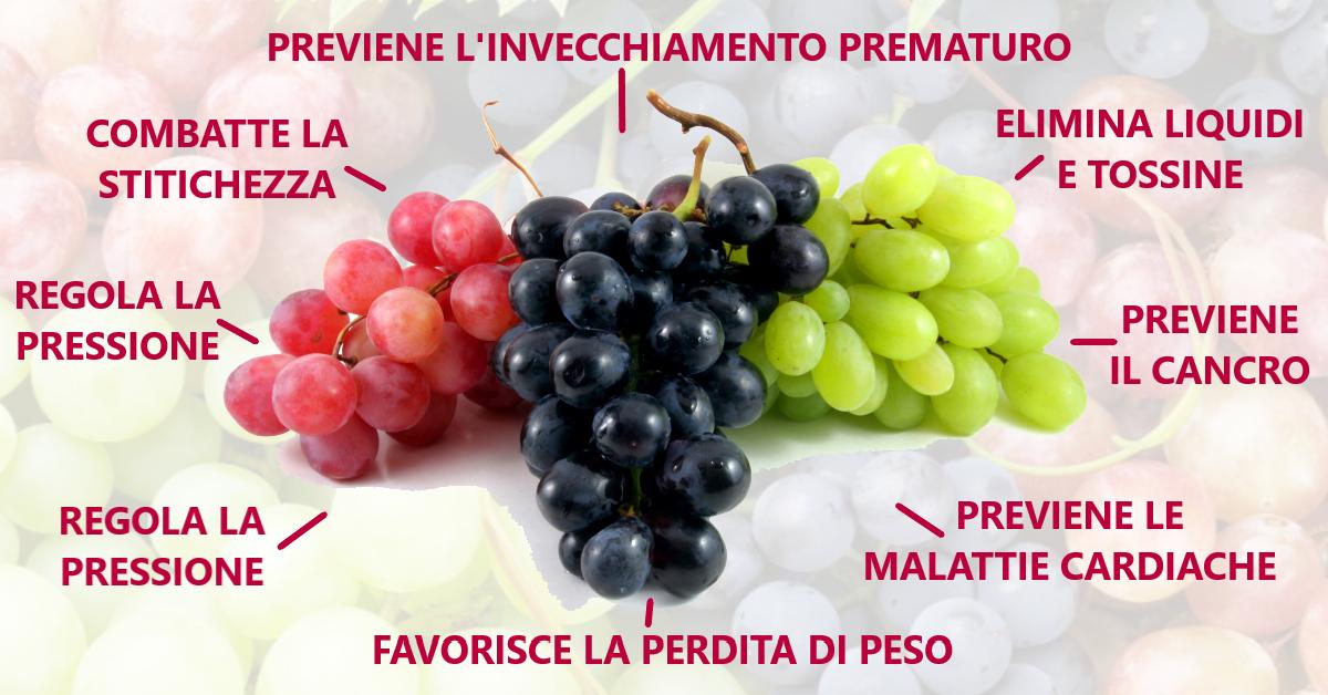 Proprietà Benefiche dell'uva