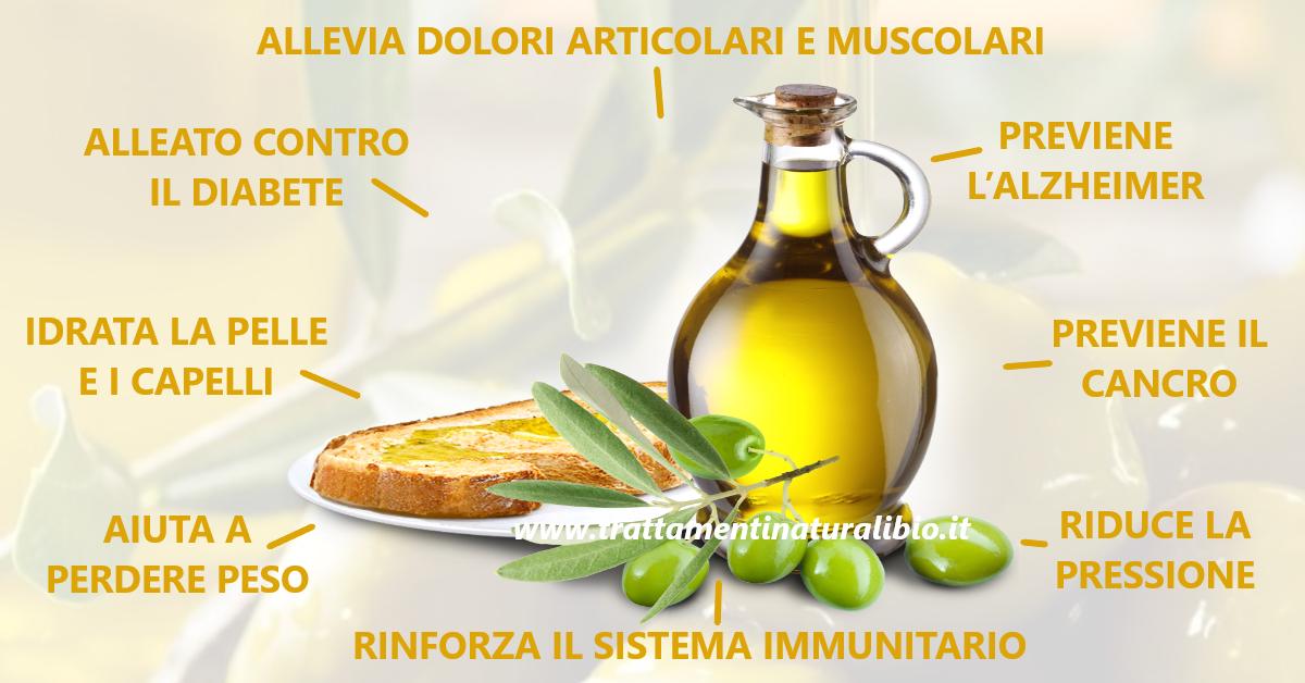 Proprietà Benefiche dell'olio d'oliva
