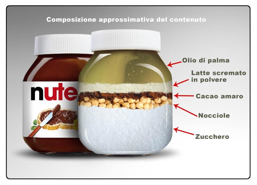 Tutti gli effetti della Nutella: Ecco perché fa male alla salute 1