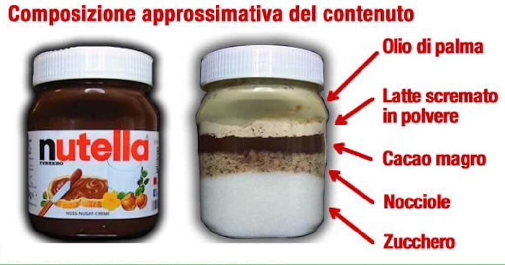 Tutti gli effetti della Nutella: Ecco perché fa male alla salute