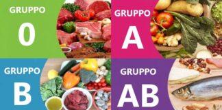La dieta del gruppo sanguigno del Dottor Mozzi: Come funziona e menu tipo