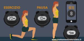 Metodo Tabata: l'allenamento bruciagrassi da 4 minuti che fa dimagrire velocemente