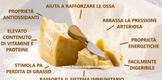 Gli incredibili benefici del Parmigiano Reggiano: 9 motivi per mangiarlo più spesso